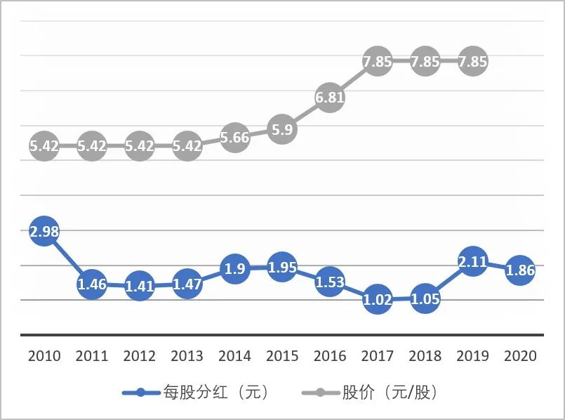华为轮值董事长胡厚崑:2020年股票分红,预计每股