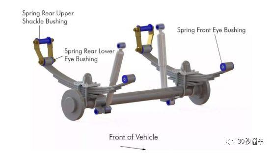 汽车这个组件关乎乘坐舒适性 你了解多少?(上)